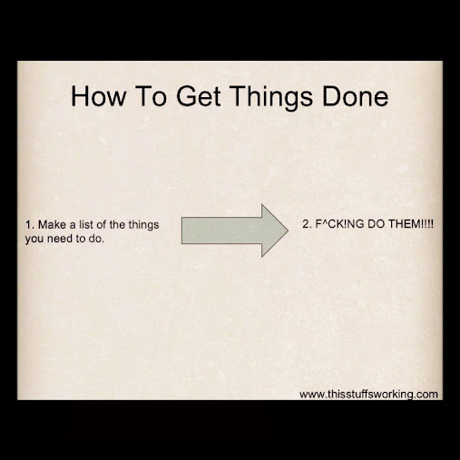How to Get Things Done Image